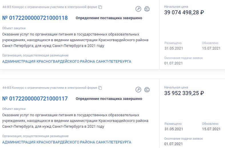 Детсады Красногвардейского района продолжит кормить «КСП «Охта»
